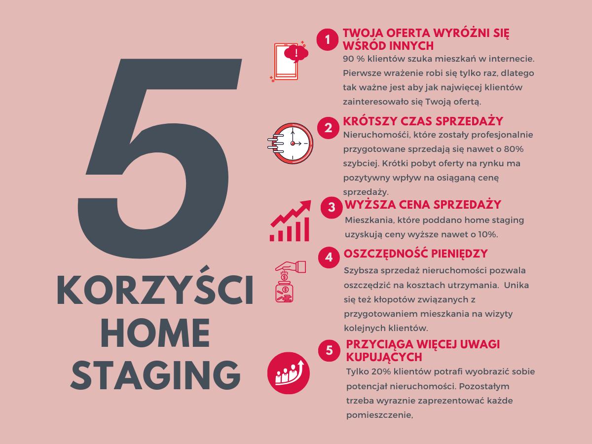Projektownie wnętrz Gdynia Projektant wnętrz Trójmiasto Home staging - korzyści